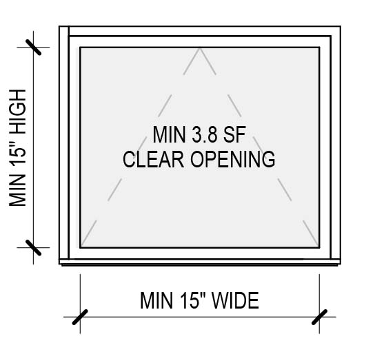 awning window egress dimensions diagram