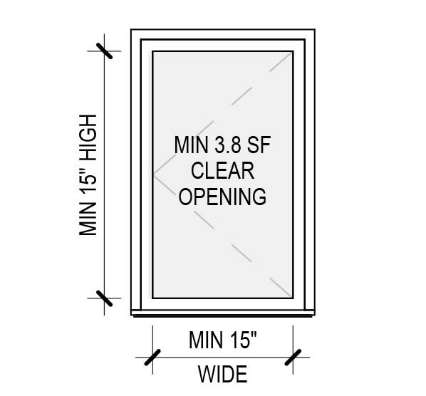 casement window egress dimensions