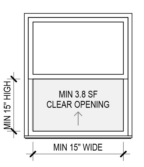hung window egress dimensions