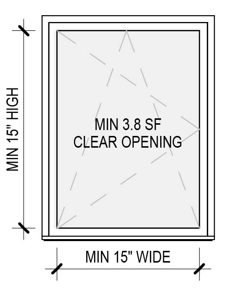 tilt turn egress window dimensions diagram